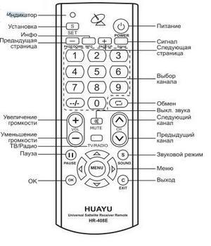 Назначение клавиш HUAYU HR-408E